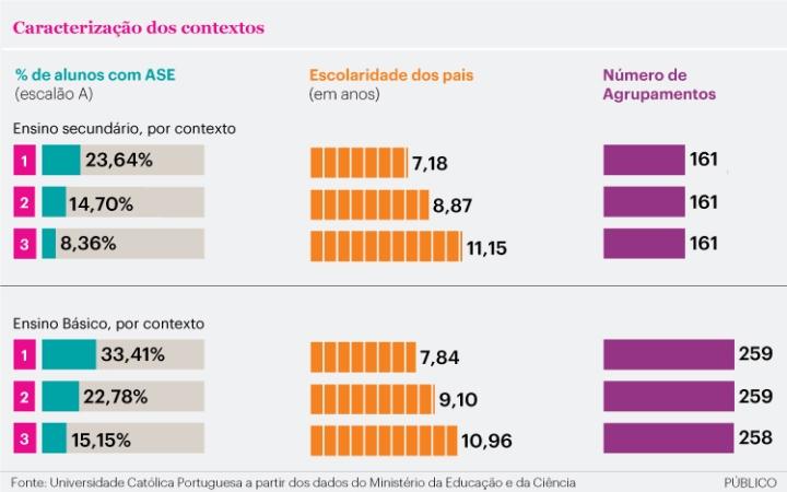 ranking-graf-caracterizacao-contextos
